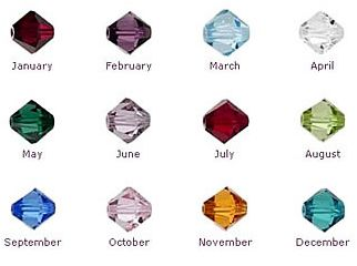 birthstone colour chart